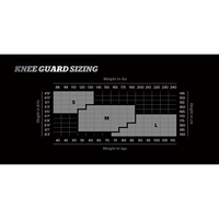 Storelli Knee Guard Sizing Chart