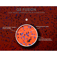 G3 Fusion Latex Specifications