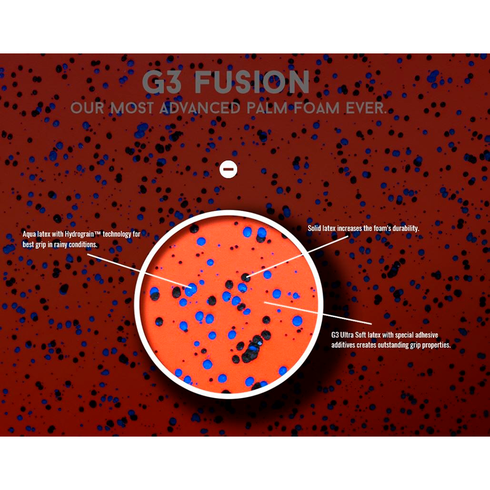 G3 Fusion Latex